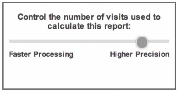Cuadro de control Google Analytics