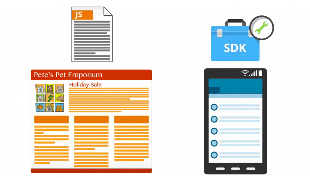 Analytics js y SDK