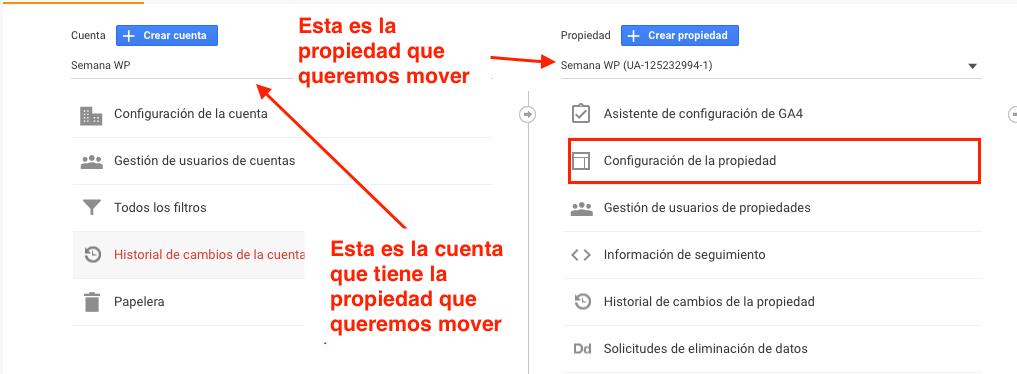 Configuración propiedad Google Analytics